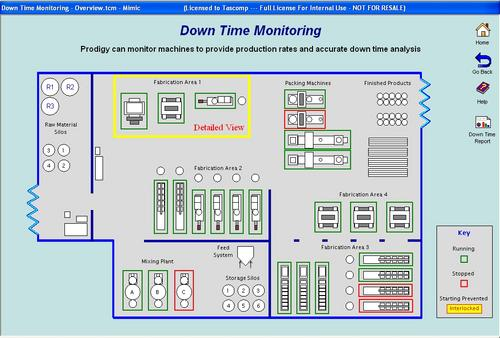 gallery of production downtime tracking template fresh downtime tracking spreadsheet plant overview example